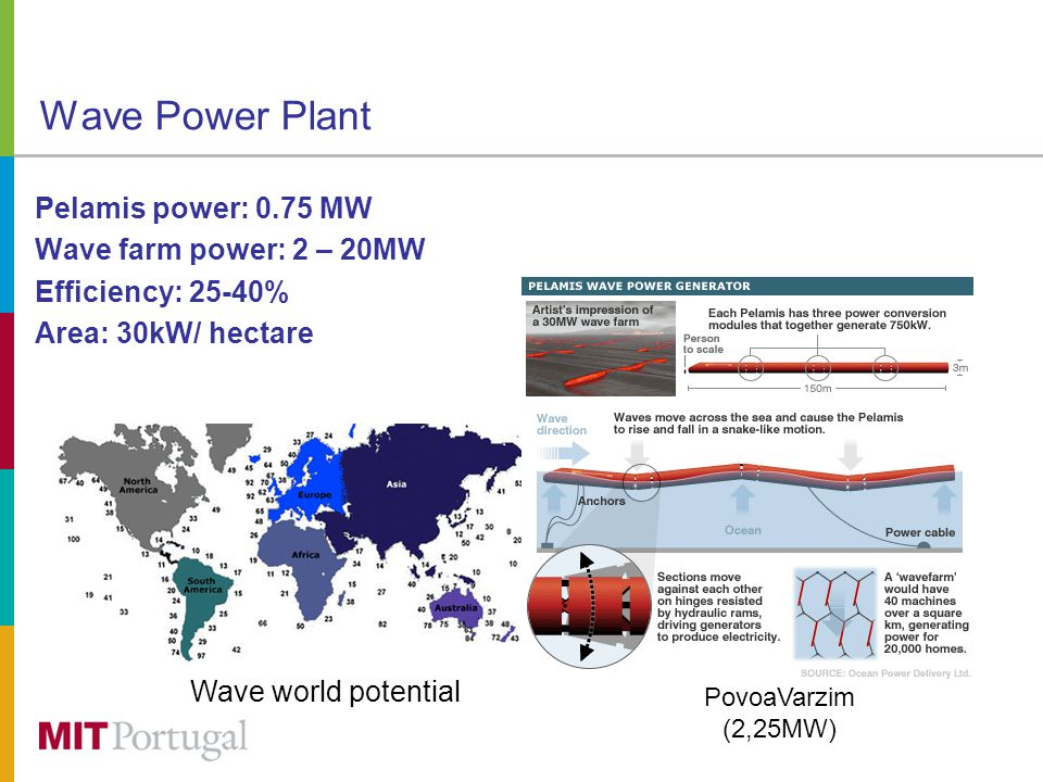 Wave Power Plant Pelamis power: 0.75 MW Wave farm power: 2 – 20MW Efficiency: 25-40% Area: 30kW/ hectare Wave world potential PovoaVarzim (2,25MW)