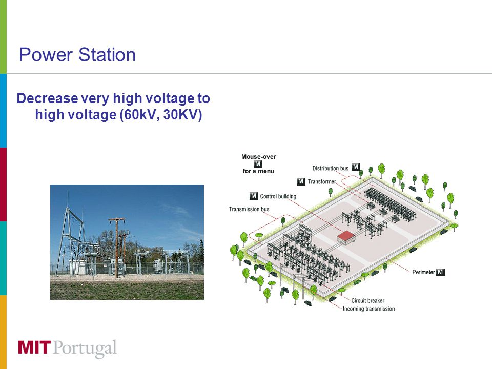 Power Station Decrease very high voltage to high voltage (60kV, 30KV)