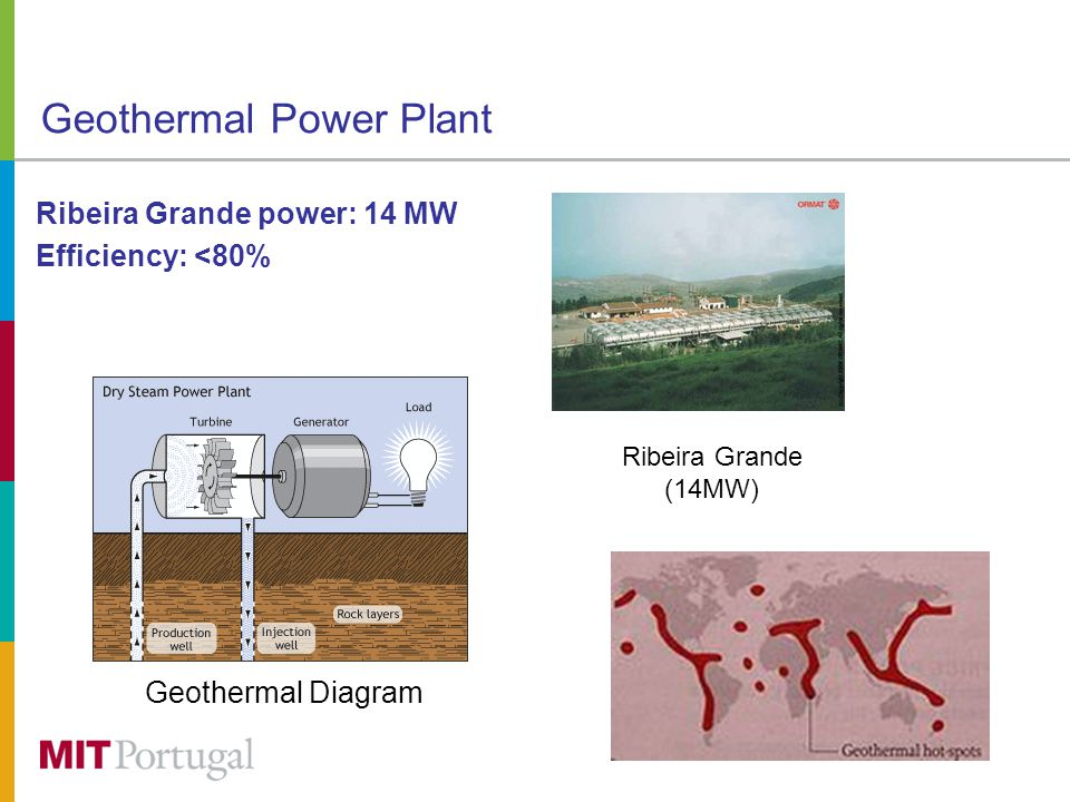 Geothermal Power Plant Ribeira Grande power: 14 MW Efficiency: <80% Ribeira Grande (14MW) Geothermal Diagram