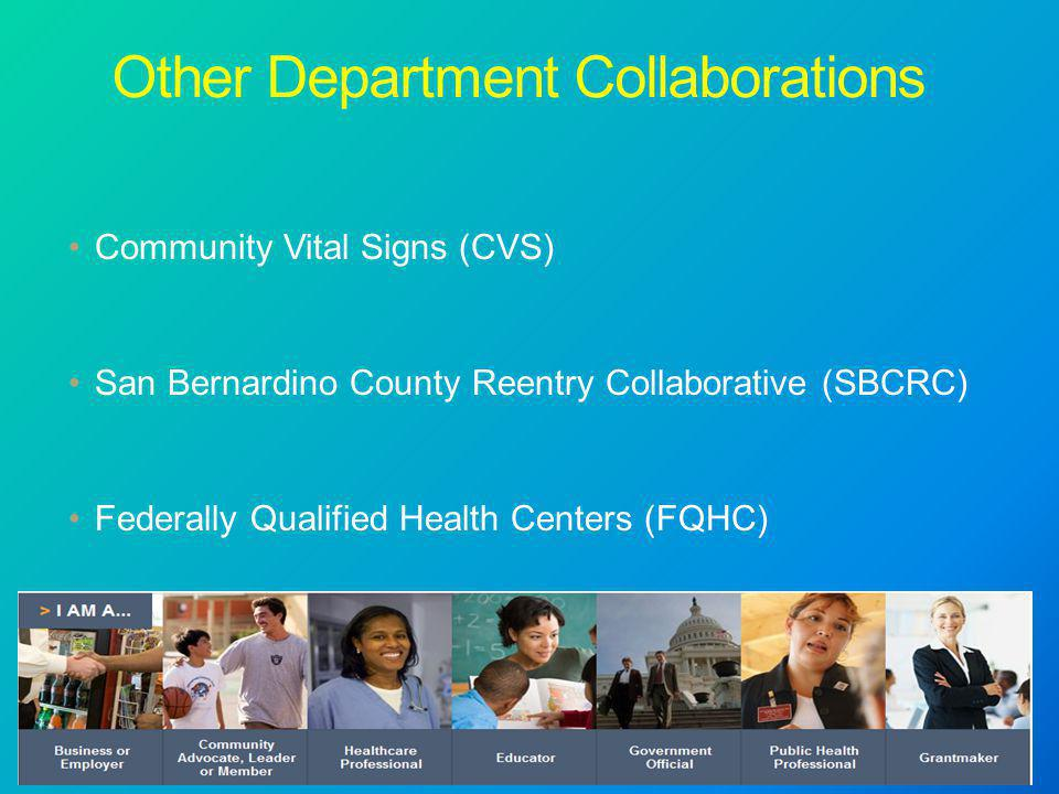 Other Department Collaborations Community Vital Signs (CVS) San Bernardino County Reentry Collaborative (SBCRC) Federally Qualified Health Centers (FQHC)