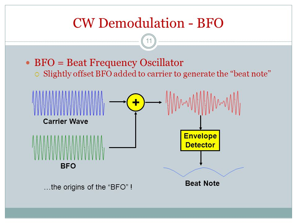 CW Demodulation - BFO BFO = Beat Frequency Oscillator  Slightly offset BFO added to carrier to generate the beat note + Carrier WaveBFO Envelope Detector Beat Note …the origins of the BFO .
