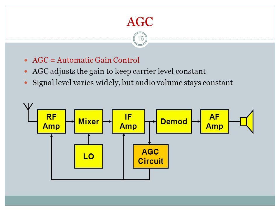 AGC AGC = Automatic Gain Control AGC adjusts the gain to keep carrier level constant Signal level varies widely, but audio volume stays constant Mixer IF Amp Demod RF Amp AF Amp LO AGC Circuit 16
