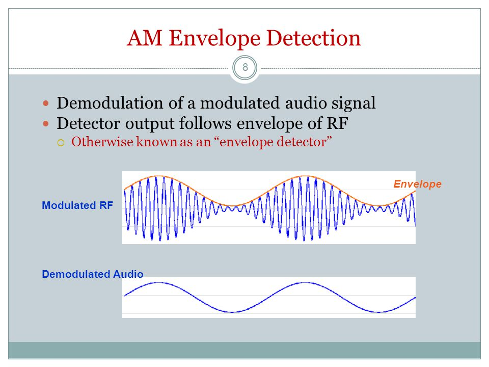 AM Envelope Detection Demodulation of a modulated audio signal Detector output follows envelope of RF  Otherwise known as an envelope detector Demodulated Audio Modulated RF Envelope 8