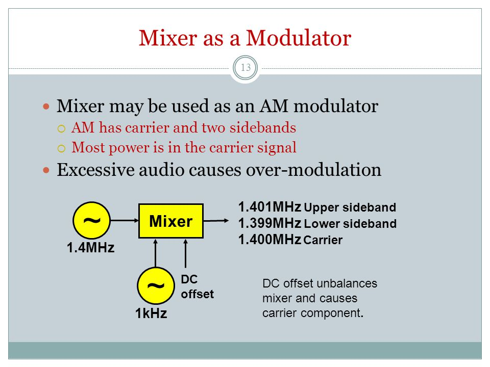 Mixer as a Modulator Mixer may be used as an AM modulator  AM has carrier and two sidebands  Most power is in the carrier signal Excessive audio causes over-modulation Mixer 1.401MHz Upper sideband 1.399MHz Lower sideband 1.400MHz Carrier 1.4MHz ~ 1kHz ~ DC offset unbalances mixer and causes carrier component.