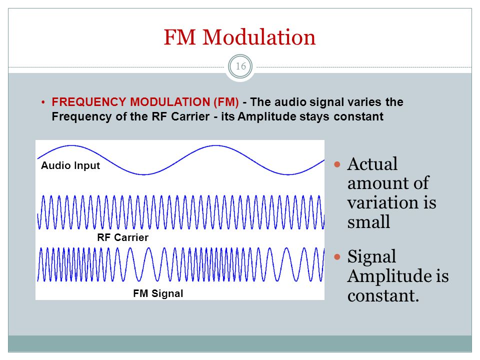 FM Modulation Actual amount of variation is small Signal Amplitude is constant.