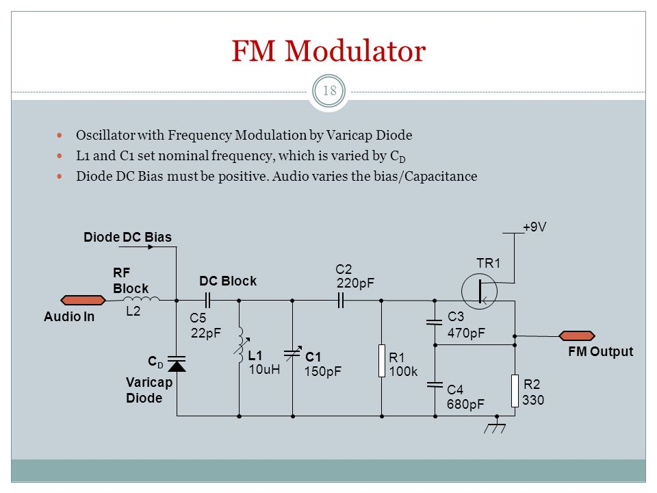 FM Modulator Oscillator with Frequency Modulation by Varicap Diode L1 and C1 set nominal frequency, which is varied by C D Diode DC Bias must be positive.