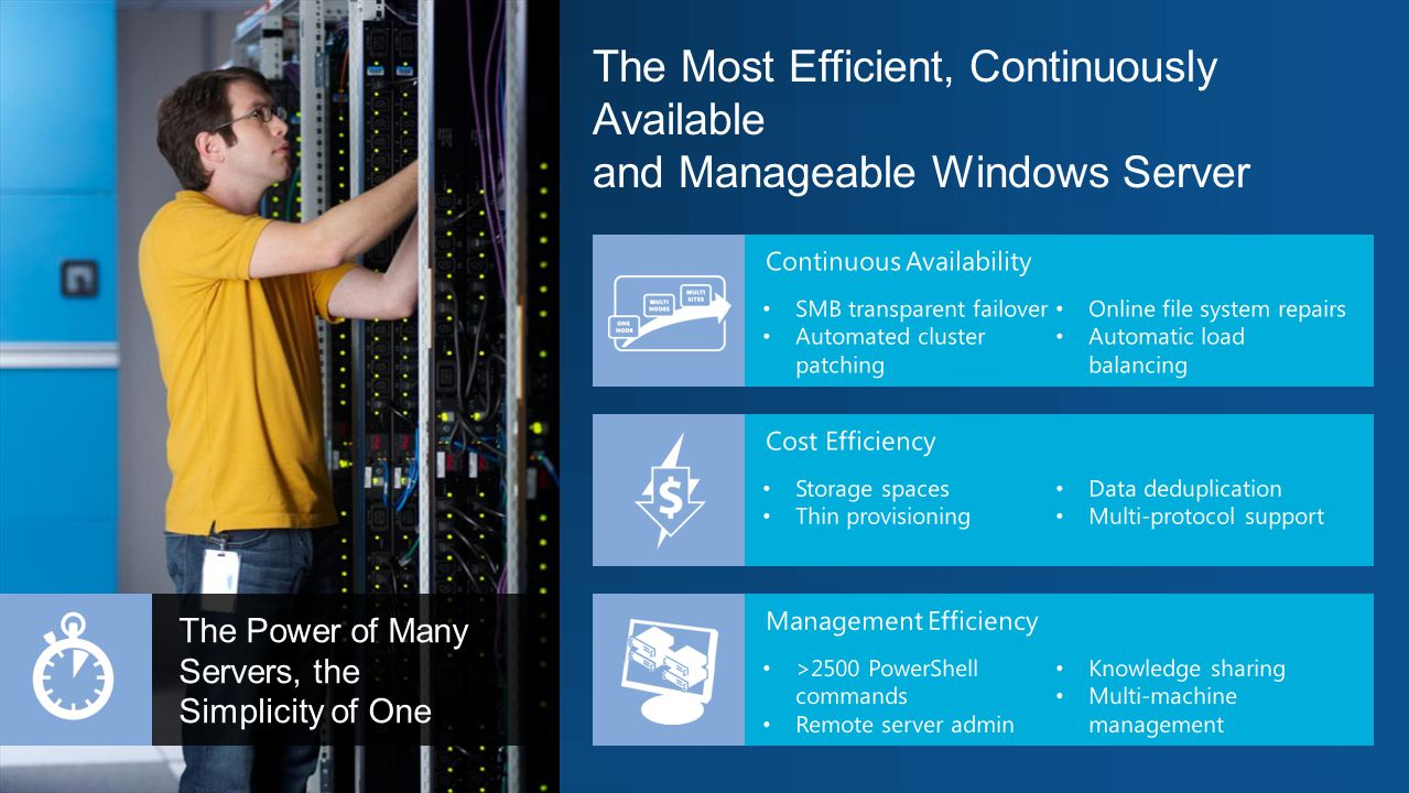The Most Efficient, Continuously Available and Manageable Windows Server The Power of Many Servers, the Simplicity of One Management Efficiency >2500 PowerShell commands Remote server admin Knowledge sharing Multi-machine management Cost Efficiency Storage spaces Thin provisioning Data deduplication Multi-protocol support Continuous Availability SMB transparent failover Automated cluster patching Online file system repairs Automatic load balancing