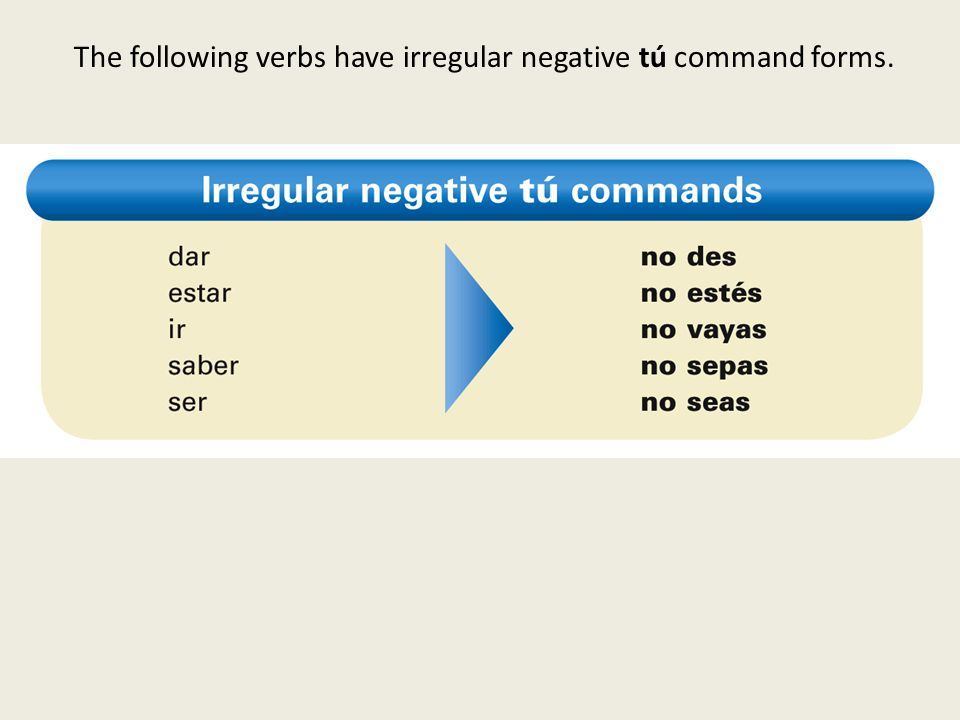The following verbs have irregular negative tú command forms.