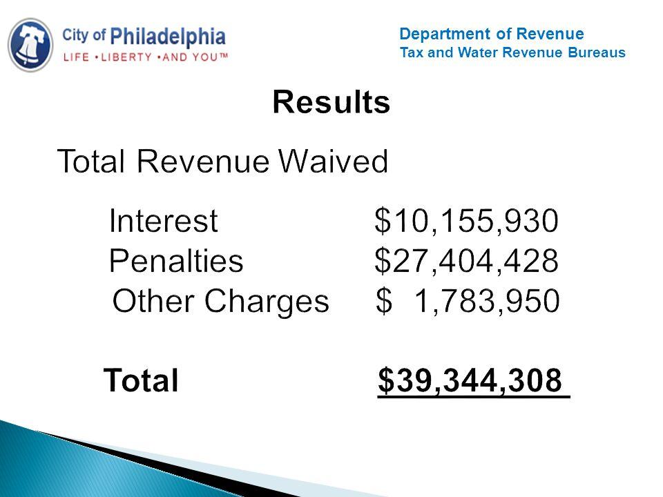 Department of Revenue Tax and Water Revenue Bureaus