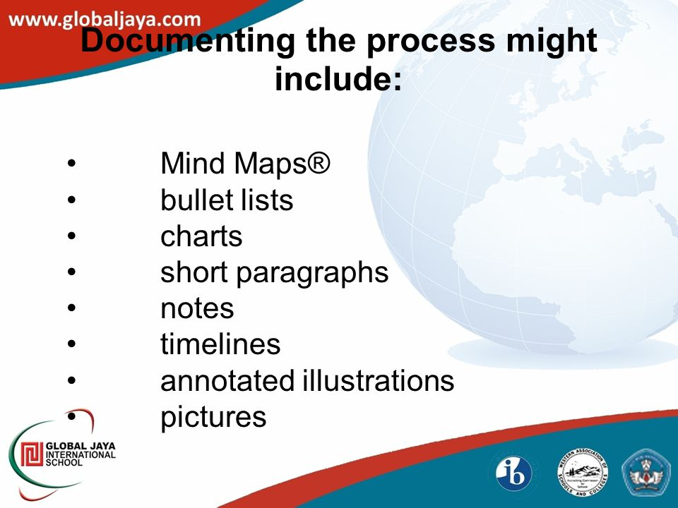 Mind Maps® bullet lists charts short paragraphs notes timelines annotated illustrations pictures Documenting the process might include:
