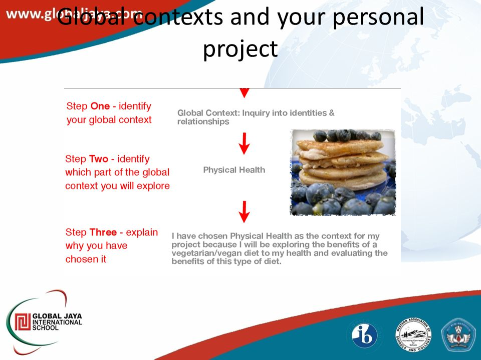Global contexts and your personal project
