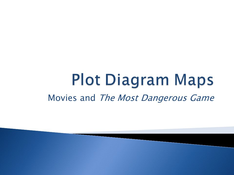 Movies And The Most Dangerous Game Still In Your Assigned Group