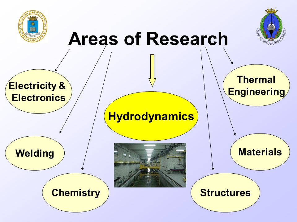 Electricity & Electronics Chemistry Welding Structures Materials Thermal Engineering Hydrodynamics Areas of Research