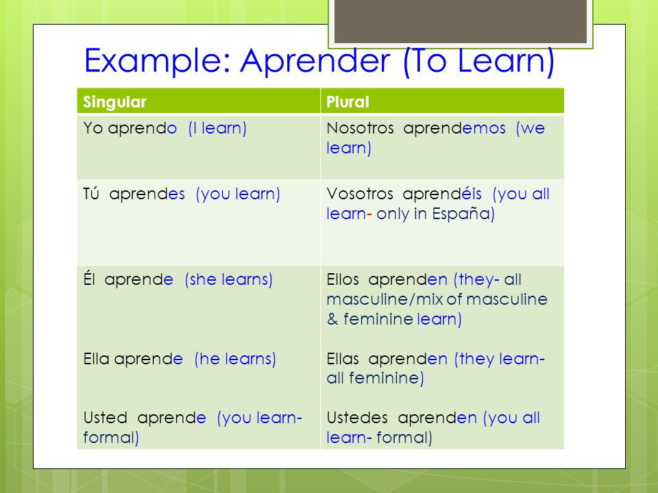Example: Aprender (To Learn) SingularPlural Yo aprendo (I learn)Nosotros aprendemos (we learn) Tú aprendes (you learn)Vosotros aprendéis (you all learn- only in España) Él aprende (she learns) Ella aprende (he learns) Usted aprende (you learn- formal) Ellos aprenden (they- all masculine/mix of masculine & feminine learn) Ellas aprenden (they learn- all feminine) Ustedes aprenden (you all learn- formal)