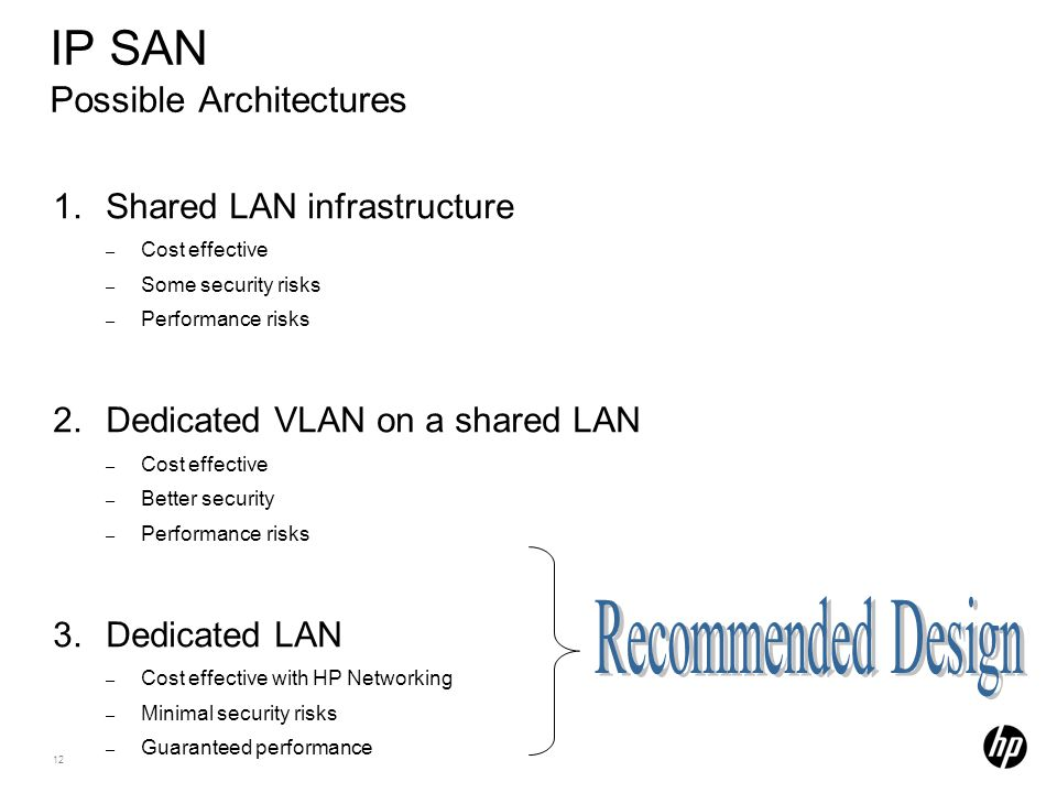12 1.Shared LAN infrastructure – Cost effective – Some security risks – Performance risks 2.Dedicated VLAN on a shared LAN – Cost effective – Better security – Performance risks 3.Dedicated LAN – Cost effective with HP Networking – Minimal security risks – Guaranteed performance IP SAN Possible Architectures