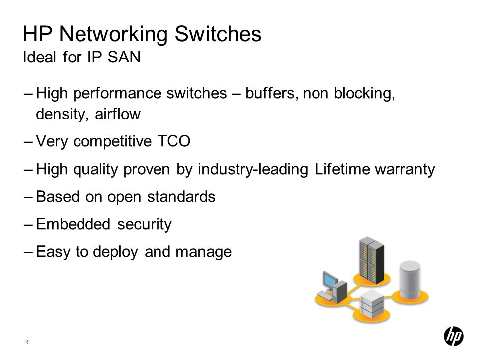 16 HP Networking Switches Ideal for IP SAN –High performance switches – buffers, non blocking, density, airflow –Very competitive TCO –High quality proven by industry-leading Lifetime warranty –Based on open standards –Embedded security –Easy to deploy and manage