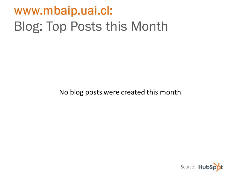 No blog posts were created this month www.mbaip.uai.cl: Blog: Top Posts this Month Source: