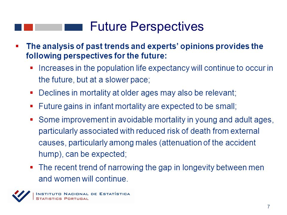7  The analysis of past trends and experts' opinions provides the following perspectives for the future:  Increases in the population life expectancy will continue to occur in the future, but at a slower pace;  Declines in mortality at older ages may also be relevant;  Future gains in infant mortality are expected to be small;  Some improvement in avoidable mortality in young and adult ages, particularly associated with reduced risk of death from external causes, particularly among males (attenuation of the accident hump), can be expected;  The recent trend of narrowing the gap in longevity between men and women will continue.