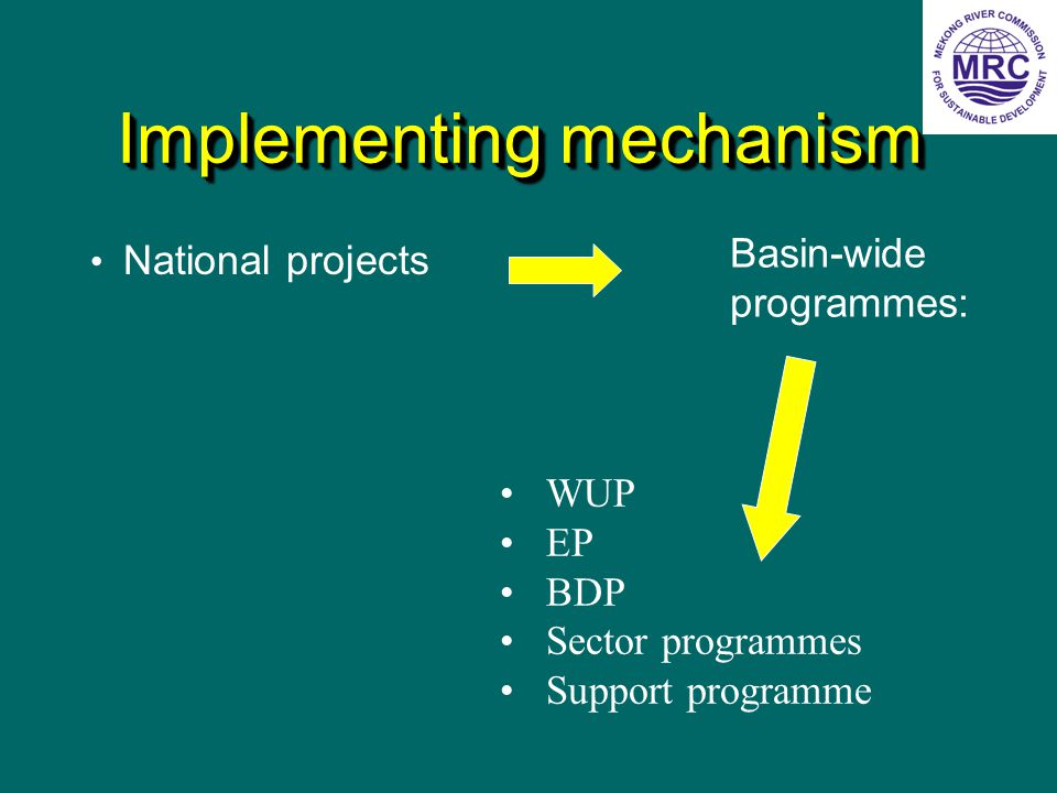 Implementing mechanism National projects Basin-wide programmes: WUP EP BDP Sector programmes Support programme