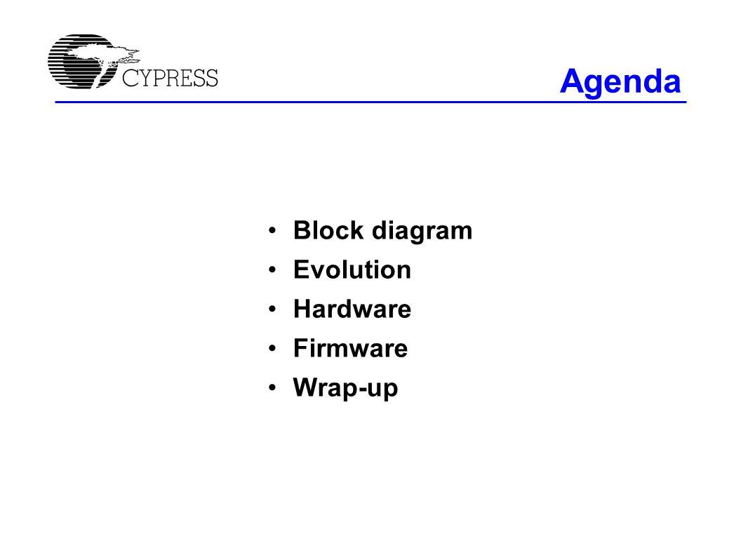 Fx To Fx2 A Comparison Agenda Block Diagram Evolution Hardware 2 Firmware Wrap Up