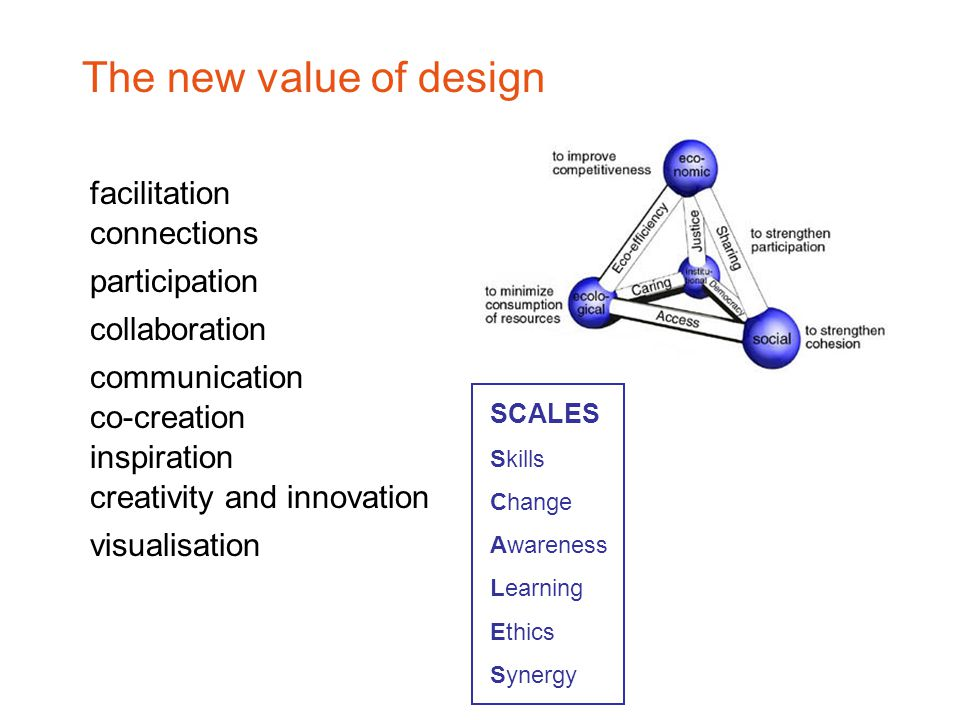 facilitation The new value of design connections participation collaboration creativity and innovation communication inspiration visualisation SCALES Skills Change Awareness Learning Ethics Synergy co-creation