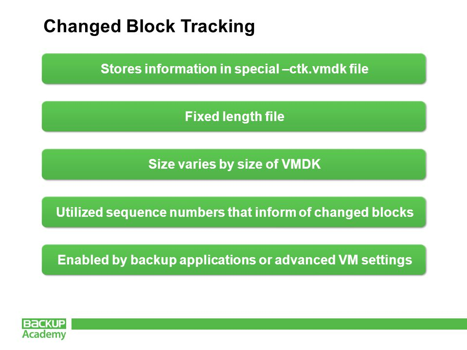 Changed Block Tracking Stores information in special –ctk.vmdk file Fixed length file Size varies by size of VMDK Utilized sequence numbers that inform of changed blocks Enabled by backup applications or advanced VM settings