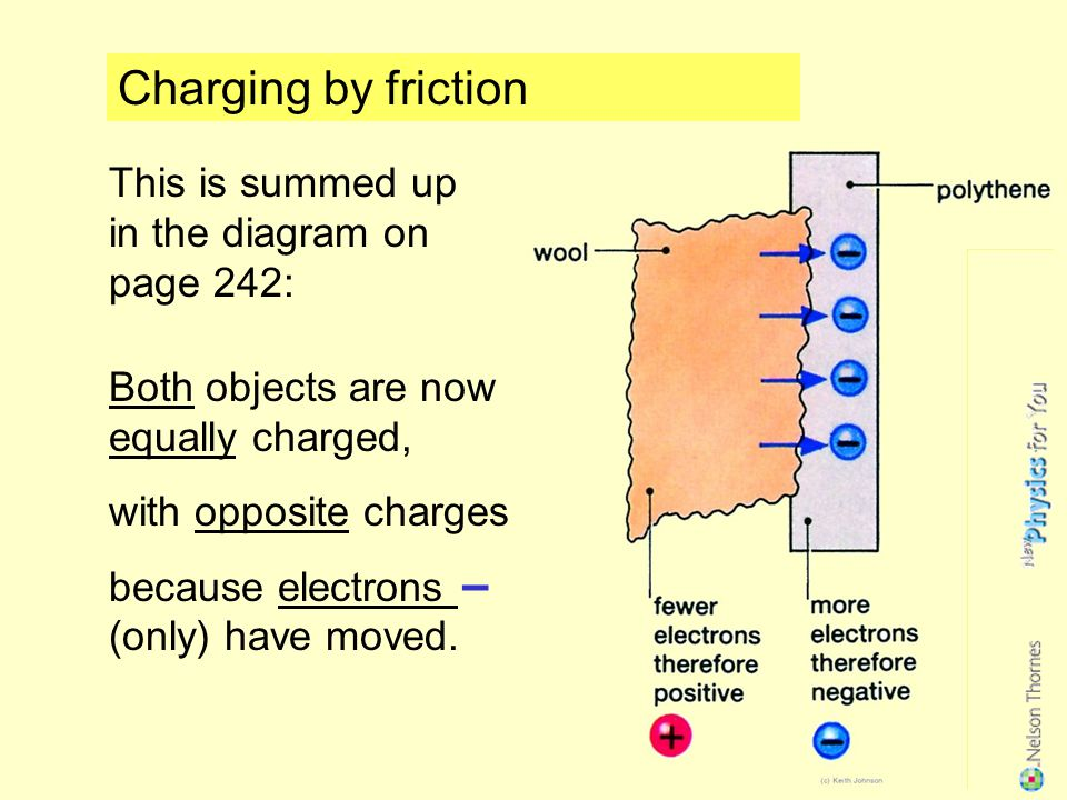 Teachers Notes This Sequence Of Slides Is Designed To Introduce