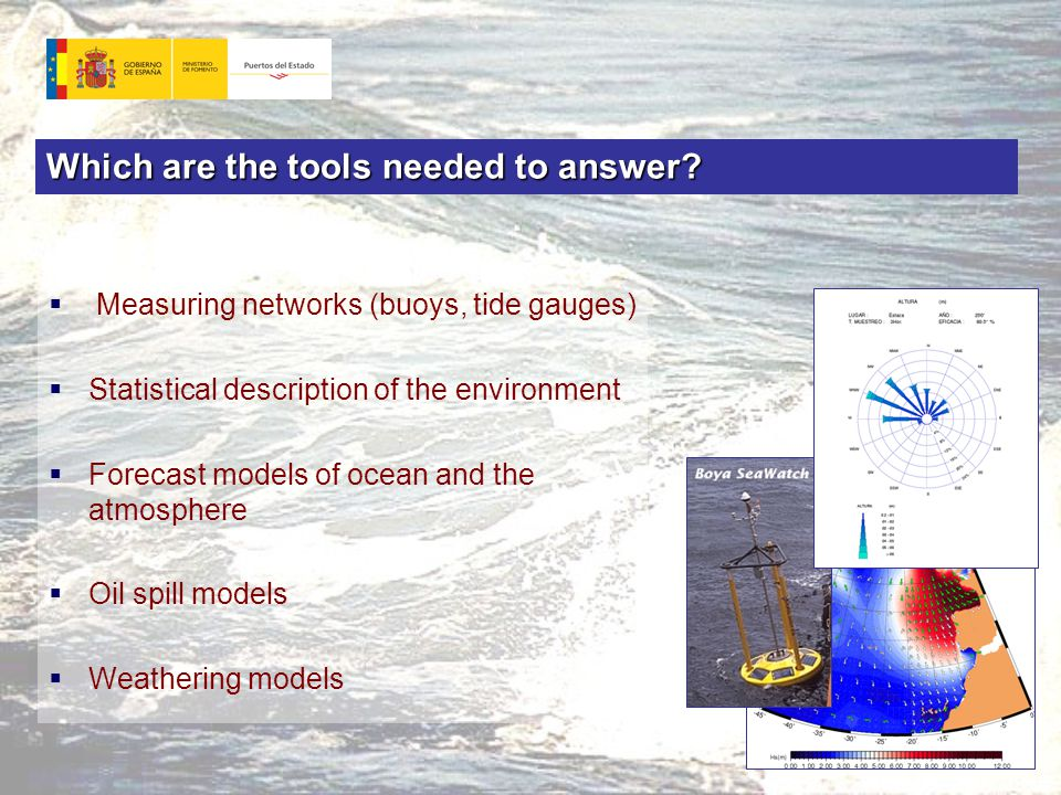 Which are the tools needed to answer.