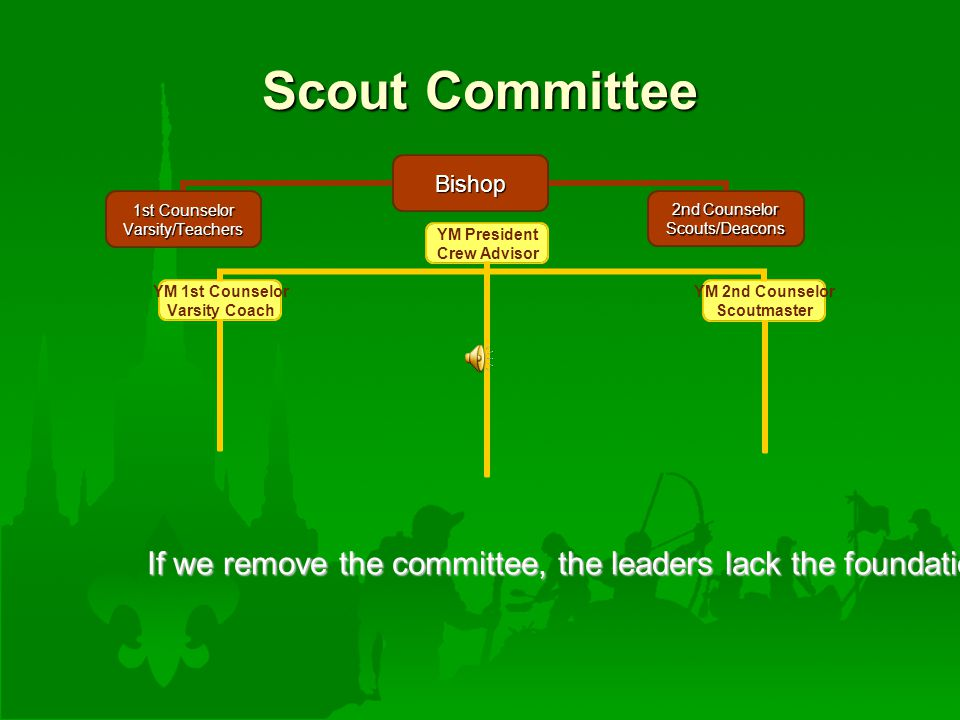 YM President Crew Advisor YM 2nd Counselor Scoutmaster YM 1st Counselor Varsity Coach If we remove the committee, the leaders lack the foundation to...