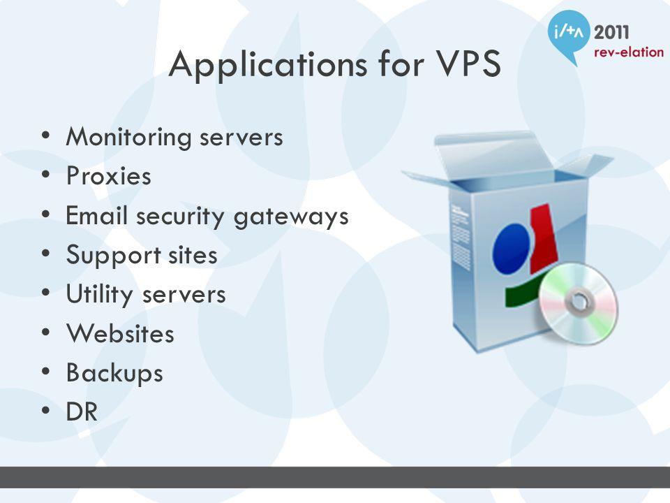 Virtual Private Servers VPS David Nevala Lukins Annis PS