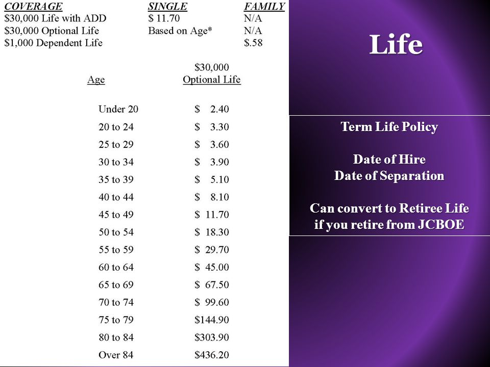 Term Life Policy Date of Hire Date of Separation Can convert to Retiree Life if you retire from JCBOE Life