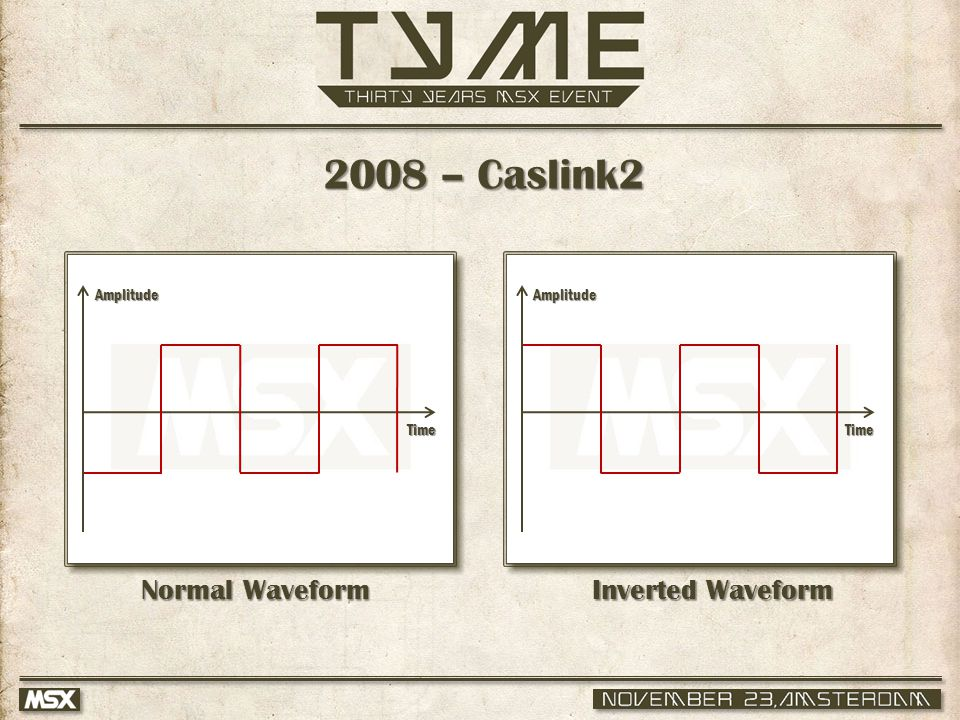 Time 2008 – Caslink2 Amplitude Amplitude Normal Waveform Inverted Waveform Time Amplitude Amplitude