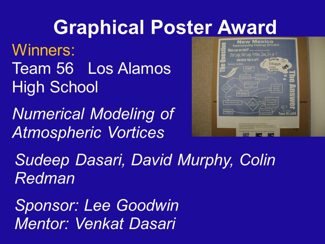 Graphical Poster Award Winners: Team 56 Los Alamos High School Numerical Modeling of Atmospheric Vortices Sudeep Dasari, David Murphy, Colin Redman Sponsor: Lee Goodwin Mentor: Venkat Dasari