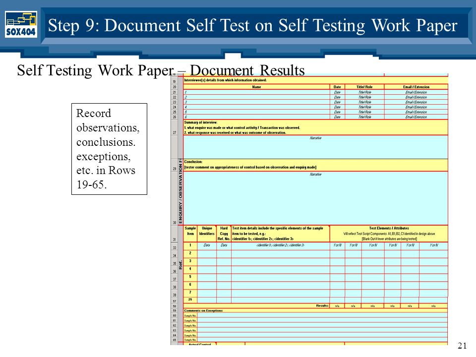 1 Overview of Testing Methodology Obtain generic Test Scripts ...