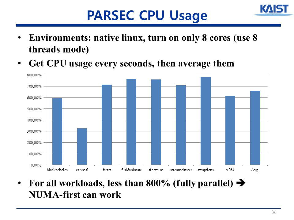 PARSEC CPU Usage Environments: native linux, turn on only 8 cores (use 8 threads mode) Get CPU usage every seconds, then average them For all workloads, less than 800% (fully parallel)  NUMA-first can work 36