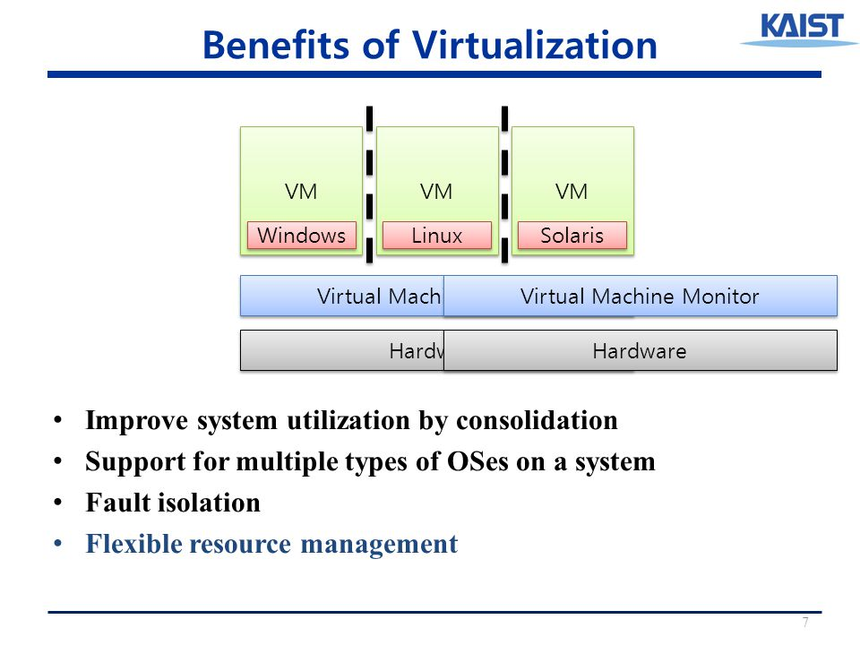 Benefits of Virtualization 7 Hardware Virtual Machine Monitor VM Windows VM Linux VM Solaris Hardware Virtual Machine Monitor Improve system utilization by consolidation Support for multiple types of OSes on a system Fault isolation Flexible resource management