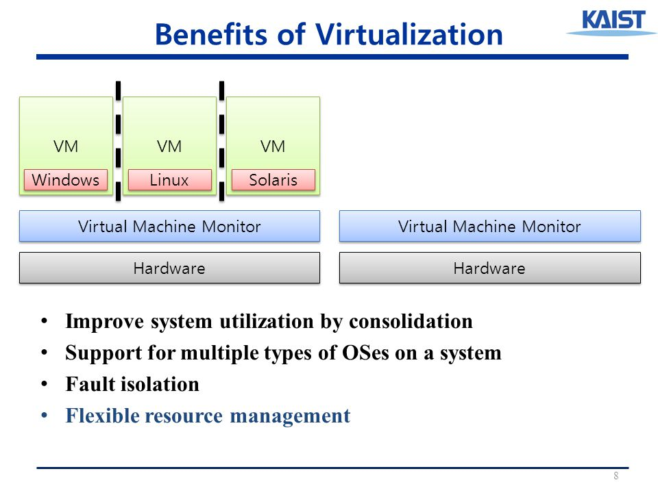 Benefits of Virtualization 8 Improve system utilization by consolidation Support for multiple types of OSes on a system Fault isolation Flexible resource management Hardware Virtual Machine Monitor VM Windows VM Linux VM Solaris Hardware Virtual Machine Monitor