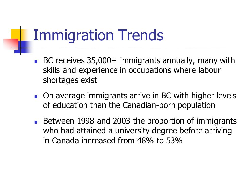 Immigration Trends BC receives 35,000+ immigrants annually, many with skills and experience in occupations where labour shortages exist On average immigrants arrive in BC with higher levels of education than the Canadian-born population Between 1998 and 2003 the proportion of immigrants who had attained a university degree before arriving in Canada increased from 48% to 53%