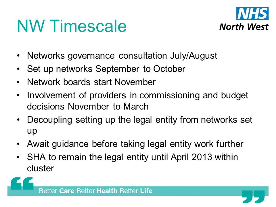 Better Care Better Health Better Life NW Timescale Networks governance consultation July/August Set up networks September to October Network boards start November Involvement of providers in commissioning and budget decisions November to March Decoupling setting up the legal entity from networks set up Await guidance before taking legal entity work further SHA to remain the legal entity until April 2013 within cluster