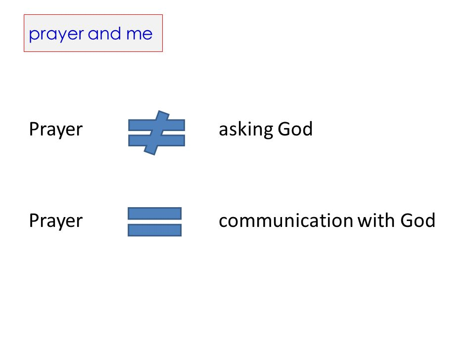 Prayer asking God Prayercommunication with God