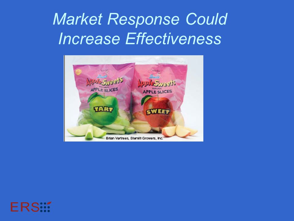 Market Response Could Increase Effectiveness