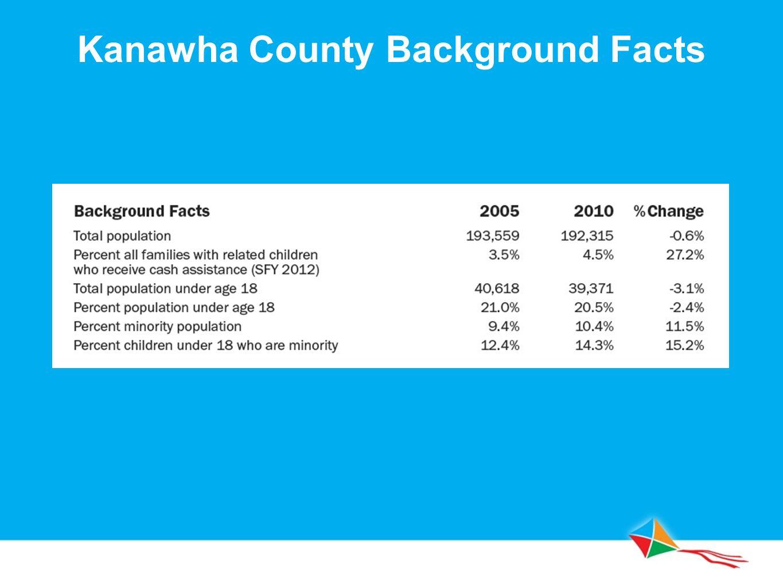 13 Kanawha County Background Facts