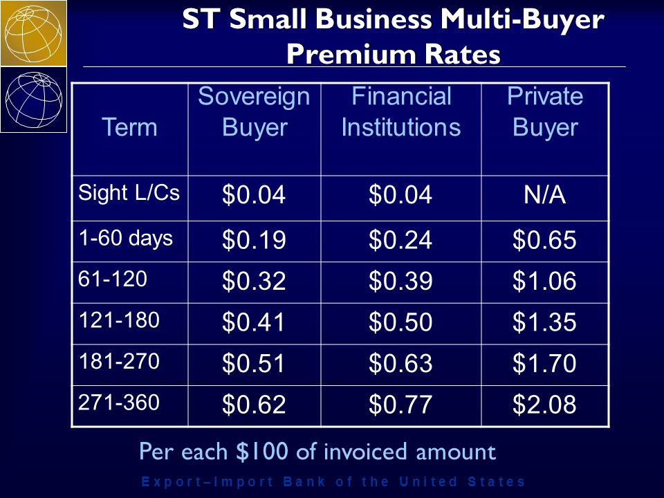 ST Small Business Multi-Buyer Premium Rates Term Sovereign Buyer Financial Institutions Private Buyer Sight L/Cs $0.04 N/A 1-60 days $0.19$0.24$ $0.32$0.39$ $0.41$0.50$ $0.51$0.63$ $0.62$0.77$2.08 Per each $100 of invoiced amount