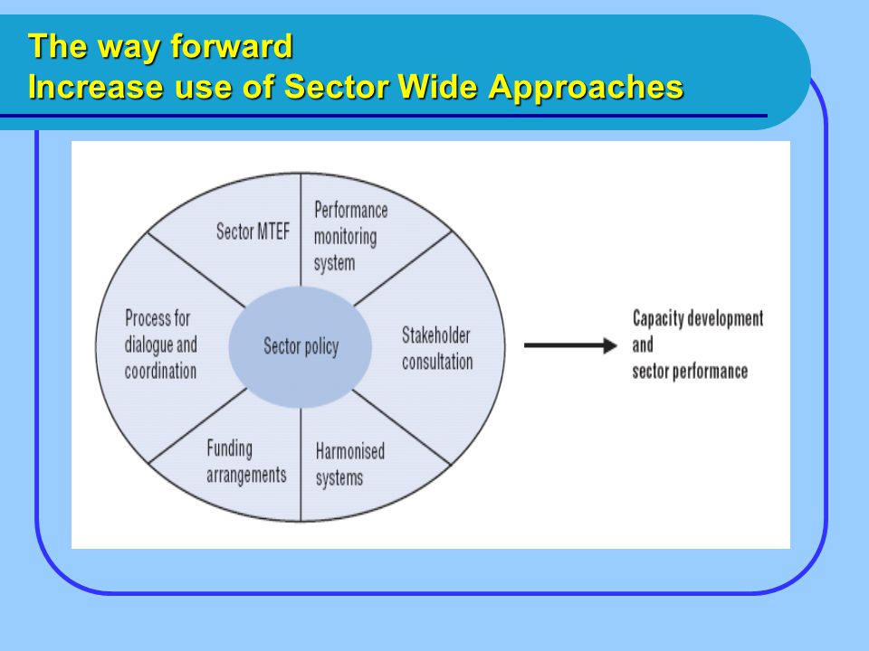 The way forward Increase use of Sector Wide Approaches