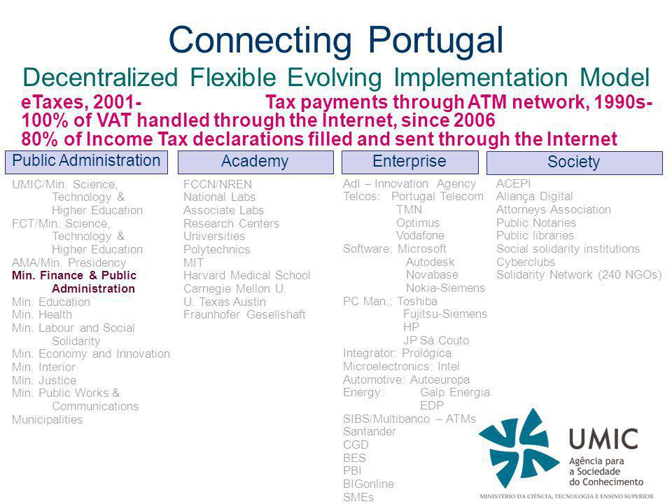 Connecting Portugal Decentralized Flexible Evolving Implementation Model eTaxes, 2001- Tax payments through ATM network, 1990s- 100% of VAT handled through the Internet, since 2006 80% of Income Tax declarations filled and sent through the Internet UMIC/Min.
