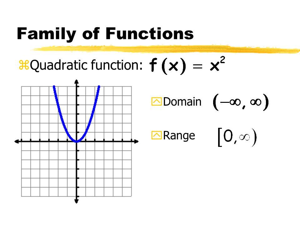 section 1 2 o function o domain range o family of functions o