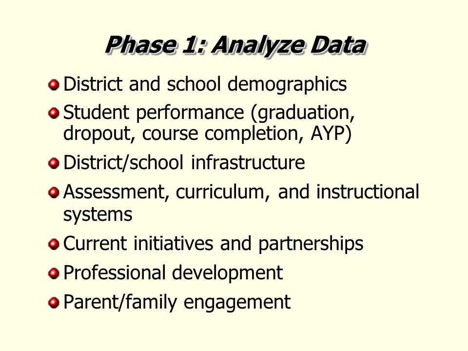 Phase 1: Analyze Data District and school demographics Student performance (graduation, dropout, course completion, AYP) District/school infrastructure Assessment, curriculum, and instructional systems Current initiatives and partnerships Professional development Parent/family engagement