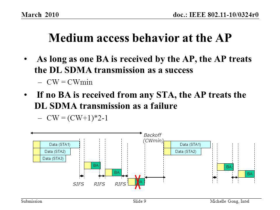 doc.: IEEE /0324r0 Submission Slide 9Michelle Gong, Intel March 2010 Medium access behavior at the AP As long as one BA is received by the AP, the AP treats the DL SDMA transmission as a success –CW = CWmin If no BA is received from any STA, the AP treats the DL SDMA transmission as a failure –CW = (CW+1)*2-1 Data (STA1) Data (STA3) BA Data (STA2) BA SIFS Backoff (CWmin) Data (STA1) BA Data (STA2) BA RIFS