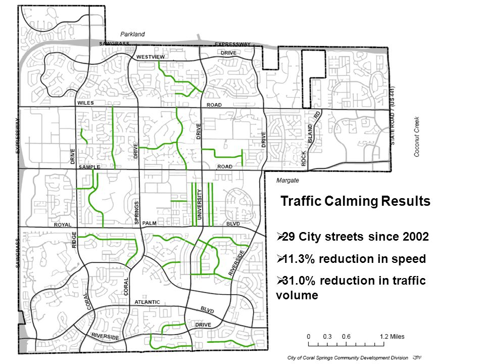 Traffic Calming Results  29 City streets since 2002  11.3% reduction in speed  31.0% reduction in traffic volume