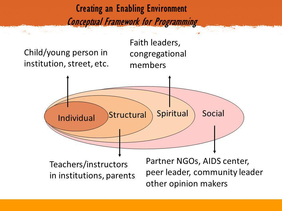 Creating an Enabling Environment Conceptual Framework for Programming Teachers/instructors in institutions, parents, Faith leaders, congregational members Partner NGOs, AIDS center, peer leader, community leader other opinion makers Child/young person in institution, street, etc.